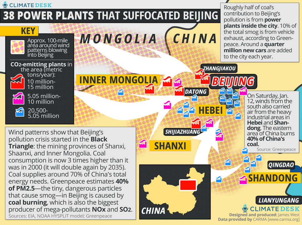 Beijing Coal Map