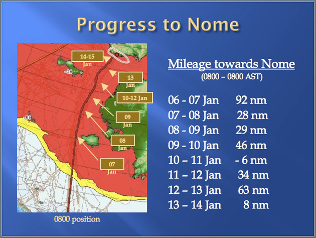 Insert image #4: Progress to Nome (1 nautical mile = 1.15 miles) of Healy and Renda, 2012. Image courtesy of the United States Coast Guard
