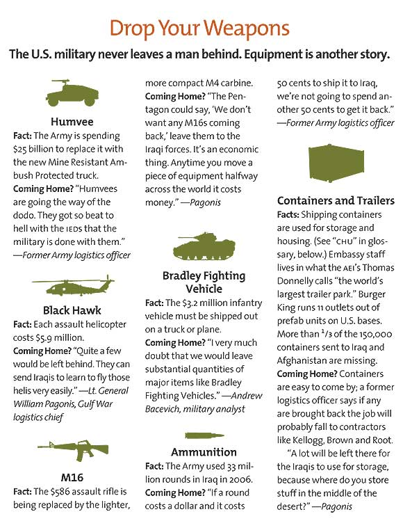 A chart detailing the position of (2008) presidential candidates on the war in Iraq.